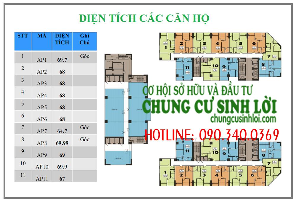 Thiết kế diện tích các căn hộ - Chung cư 219 Trung Kính quận Cầu Giấy