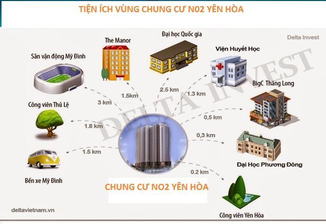 Kết nối tiện ích chung cư Yên Hòa Condominium